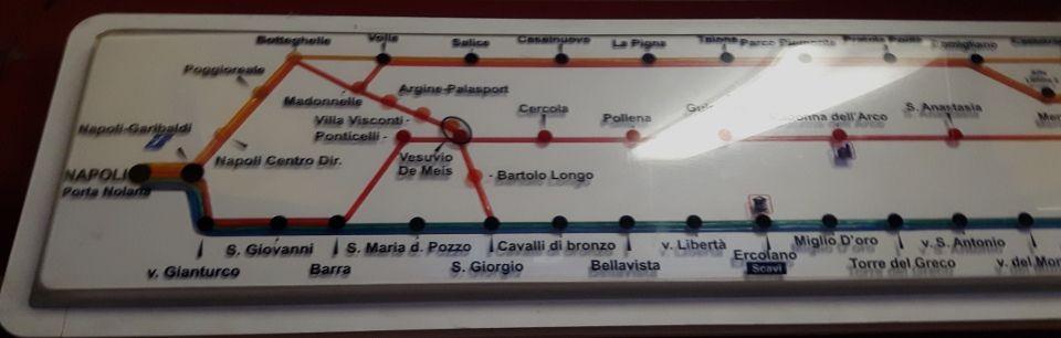 Lignes du Circumvesuviana -